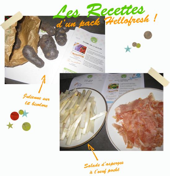 Hellofresh recettes