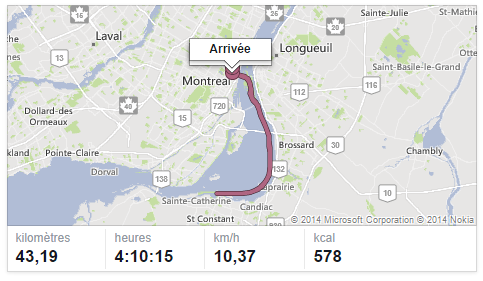 itineraire-velo-Sainte-Helene-Montreal