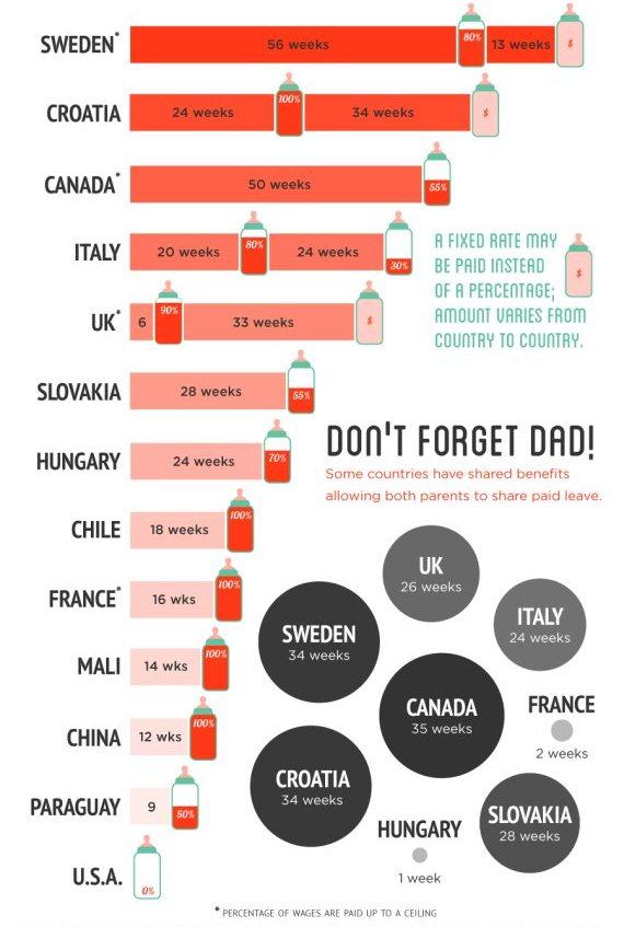 Conge-maternite-monde-infographie